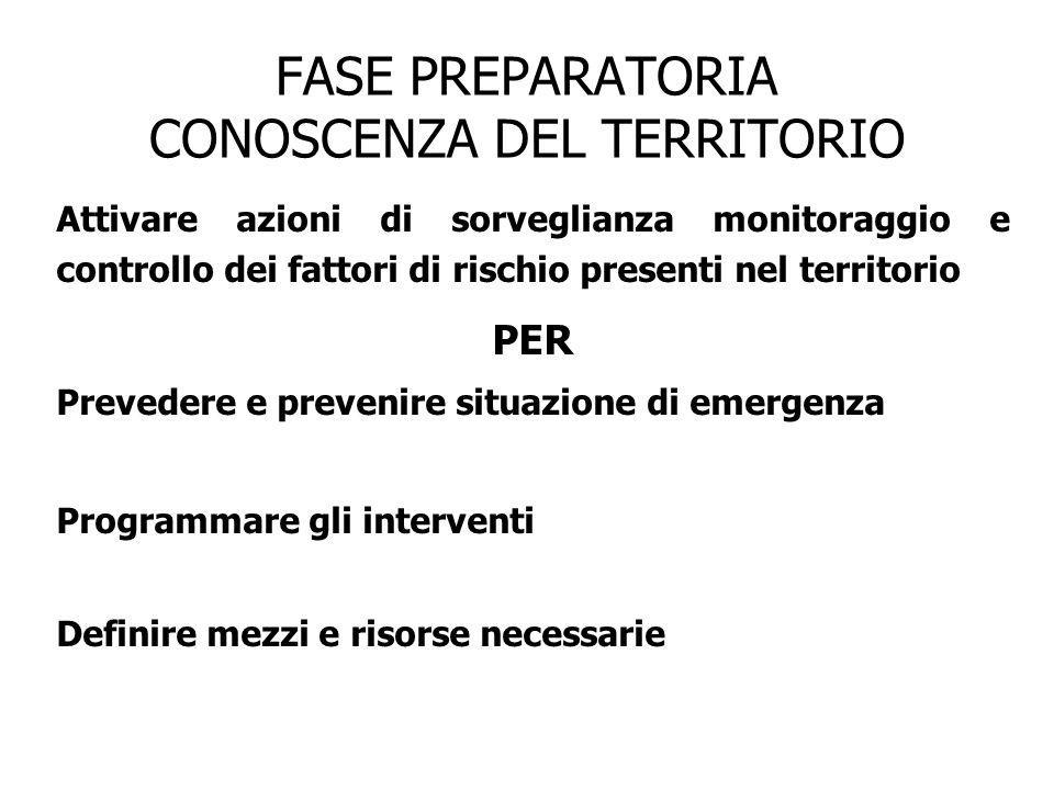 FASE PREPARATORIA CONOSCENZA DEL TERRITORIO Attivare azioni di sorveglianza monitoraggio e controllo dei fattori di rischio presenti nel territorio PE