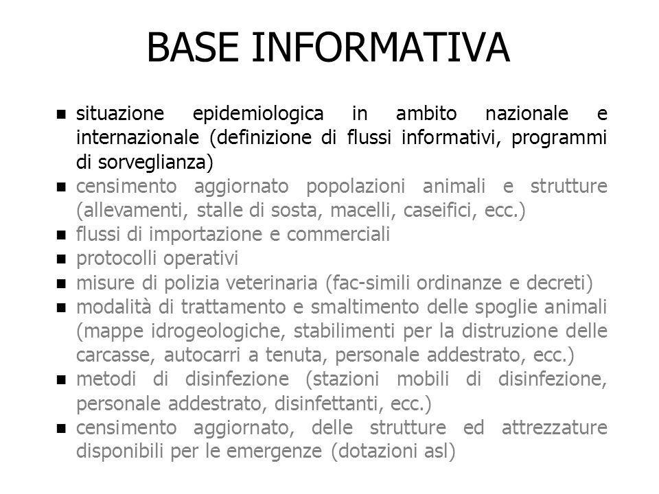 BASE INFORMATIVA situazione epidemiologica in ambito nazionale e internazionale (definizione di flussi informativi, programmi di sorveglianza) censime