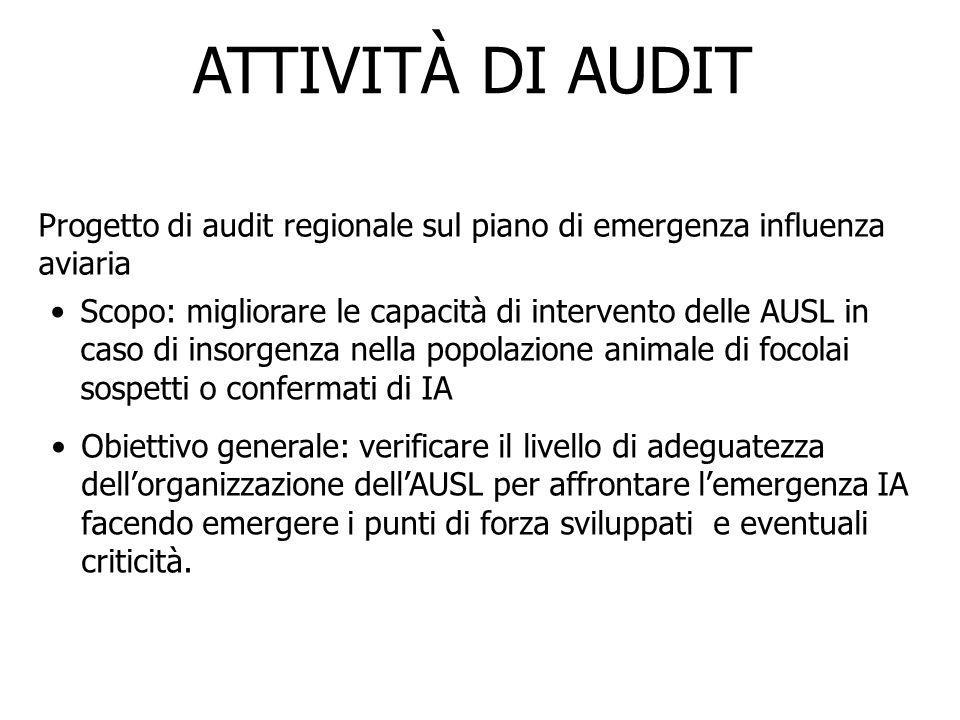 Progetto di audit regionale sul piano di emergenza influenza aviaria ATTIVITÀ DI AUDIT Scopo: migliorare le capacità di intervento delle AUSL in caso