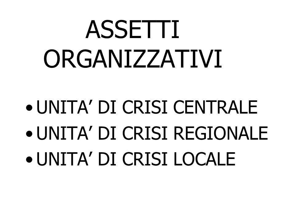 UNITA' DI CRISI CENTRALE UNITA' DI CRISI REGIONALE UNITA' DI CRISI LOCALE ASSETTI ORGANIZZATIVI