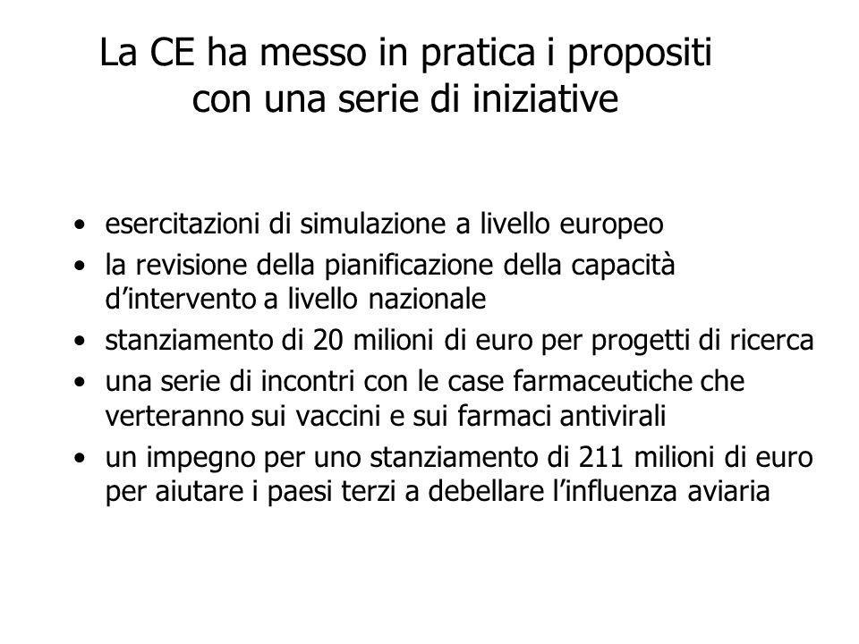 La CE ha messo in pratica i propositi con una serie di iniziative esercitazioni di simulazione a livello europeo la revisione della pianificazione del