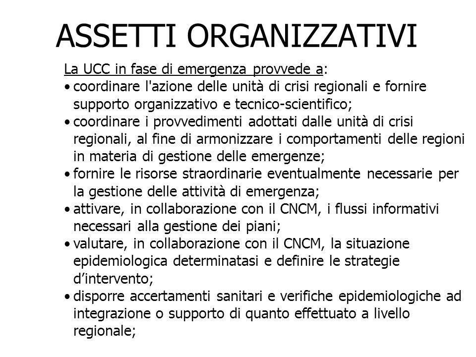 La UCC in fase di emergenza provvede a: coordinare l'azione delle unità di crisi regionali e fornire supporto organizzativo e tecnico-scientifico; coo