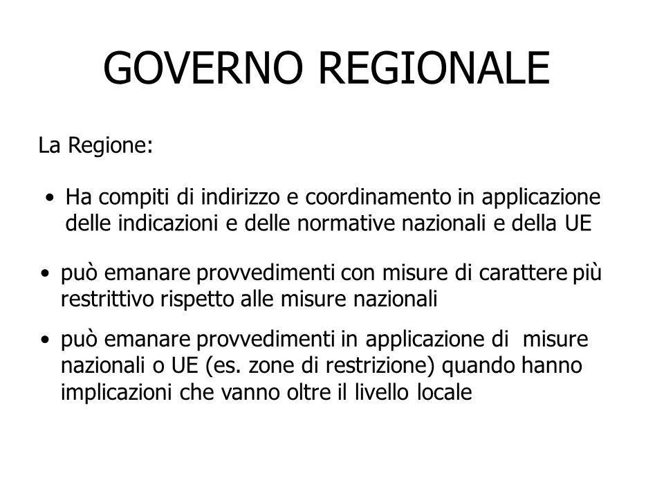 Ha compiti di indirizzo e coordinamento in applicazione delle indicazioni e delle normative nazionali e della UE GOVERNO REGIONALE può emanare provved