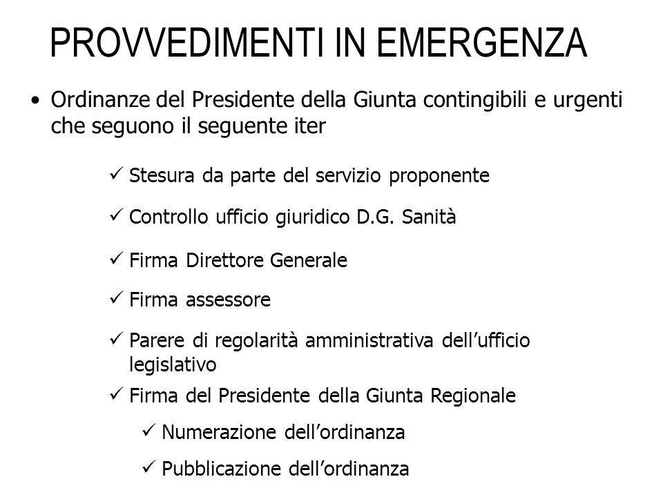 Ordinanze del Presidente della Giunta contingibili e urgenti che seguono il seguente iter PROVVEDIMENTI IN EMERGENZA Stesura da parte del servizio pro
