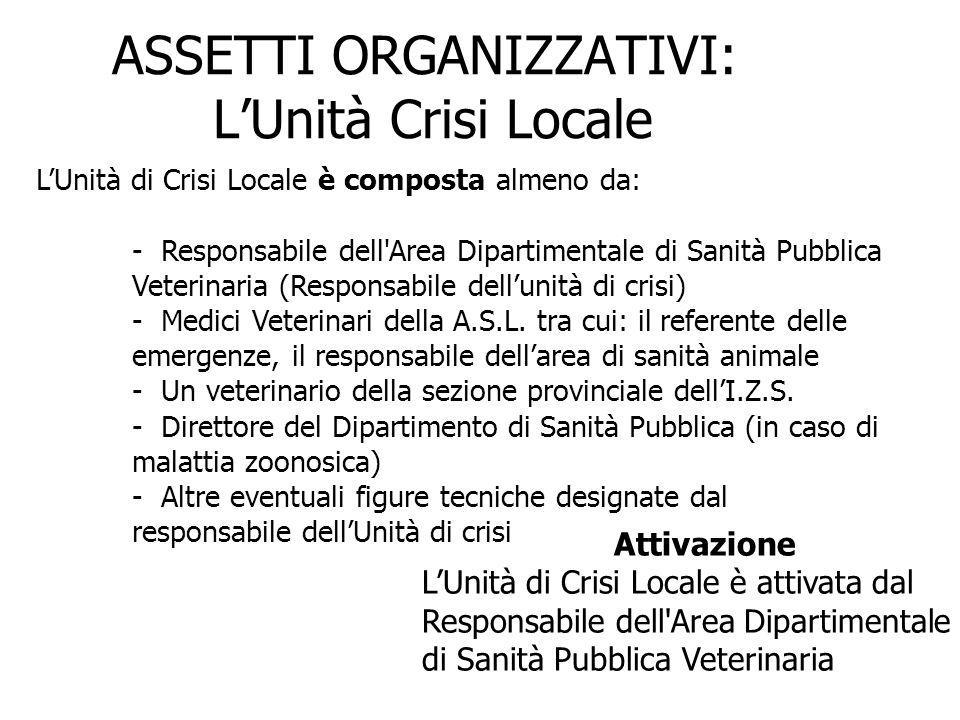 ASSETTI ORGANIZZATIVI: L'Unità Crisi Locale L'Unità di Crisi Locale è composta almeno da: - Responsabile dell'Area Dipartimentale di Sanità Pubblica V