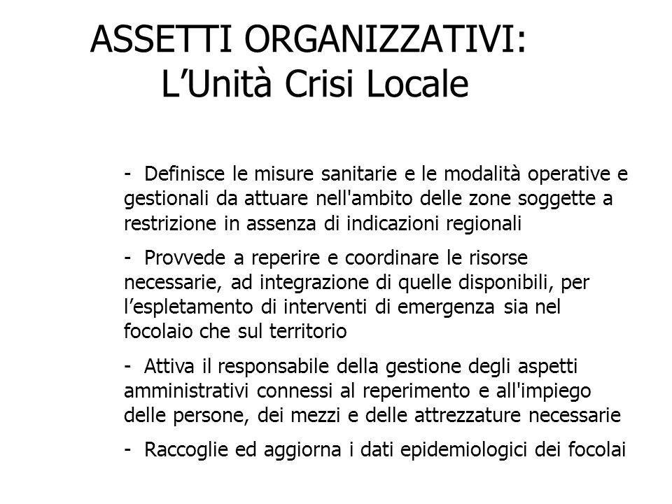 - Definisce le misure sanitarie e le modalità operative e gestionali da attuare nell'ambito delle zone soggette a restrizione in assenza di indicazion