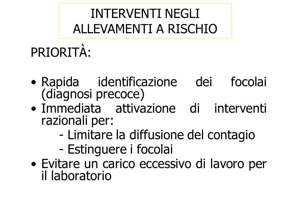 PRIORITÀ: Rapida identificazione dei focolai (diagnosi precoce) Immediata attivazione di interventi razionali per: - Limitare la diffusione del contag