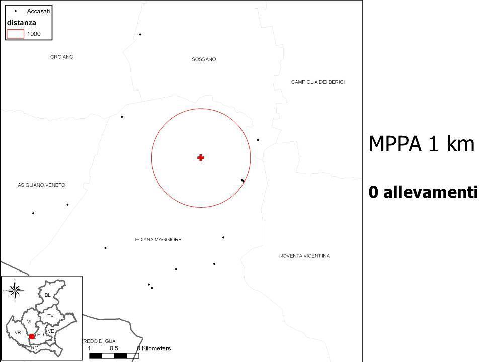 MPPA 1 km 0 allevamenti