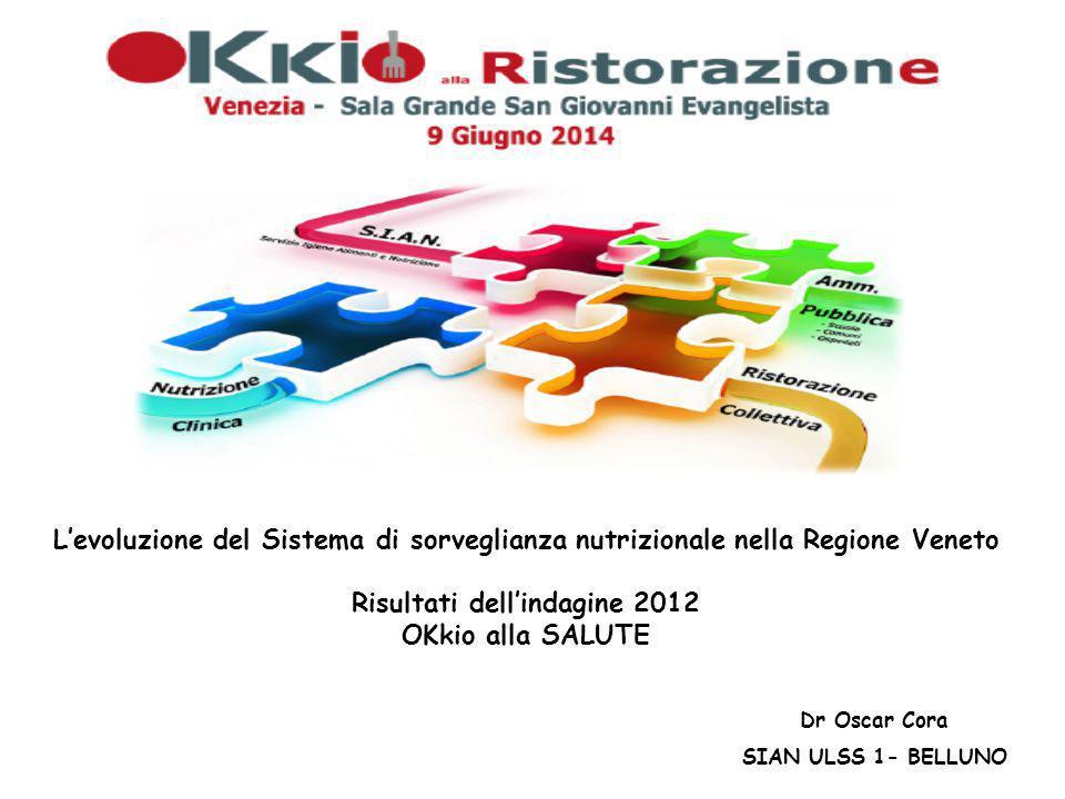 L'evoluzione del Sistema di sorveglianza nutrizionale nella Regione Veneto Risultati dell'indagine 2012 OKkio alla SALUTE Dr Oscar Cora SIAN ULSS 1- BELLUNO