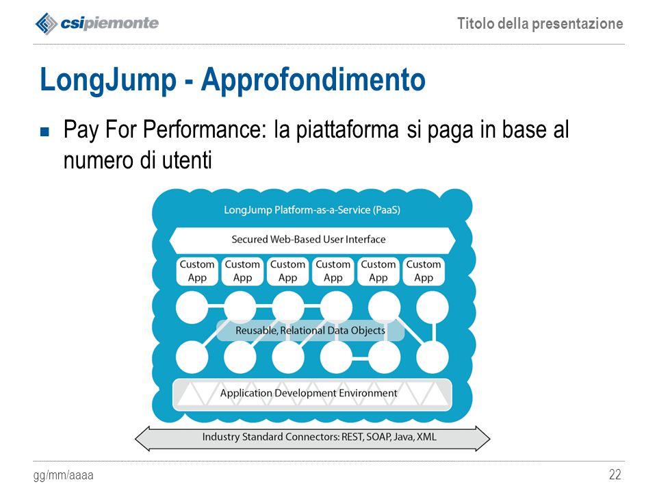 gg/mm/aaaa Titolo della presentazione 22 LongJump - Approfondimento Pay For Performance: la piattaforma si paga in base al numero di utenti