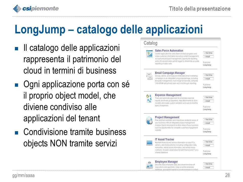 gg/mm/aaaa Titolo della presentazione 28 LongJump – catalogo delle applicazioni Il catalogo delle applicazioni rappresenta il patrimonio del cloud in
