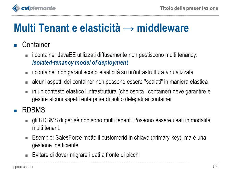 gg/mm/aaaa Titolo della presentazione 52 Multi Tenant e elasticità → middleware Container i container JavaEE utilizzati diffusamente non gestiscono mu