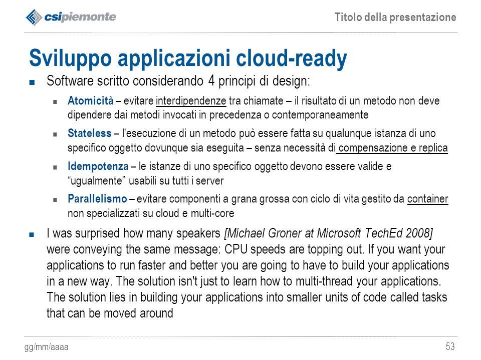 gg/mm/aaaa Titolo della presentazione 53 Sviluppo applicazioni cloud-ready Software scritto considerando 4 principi di design: Atomicità – evitare int