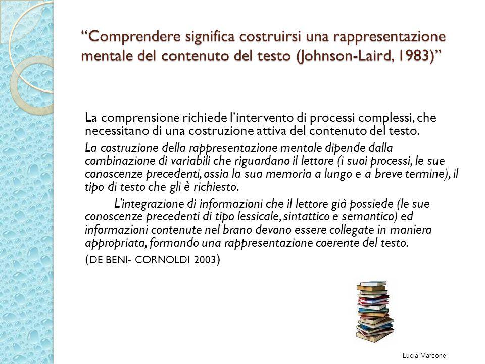 """""""Comprendere significa costruirsi una rappresentazione mentale del contenuto del testo (Johnson-Laird, 1983)"""" La comprensione richiede l'intervento di"""