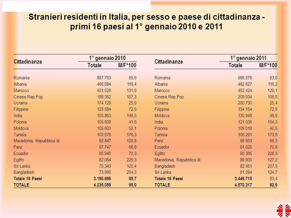 Stranieri residenti in Italia, per sesso e paese di cittadinanza - primi 16 paesi al 1° gennaio 2010 e 2011 Cittadinanze 1° gennaio 2010 Cittadinanze