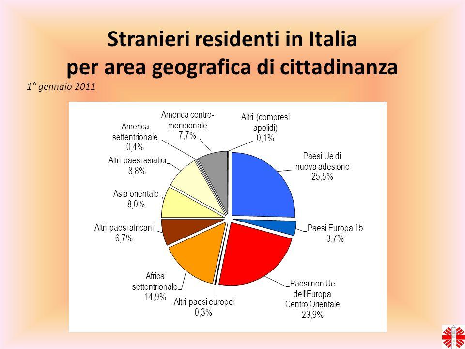Stranieri residenti in Italia per area geografica di cittadinanza 1° gennaio 2011