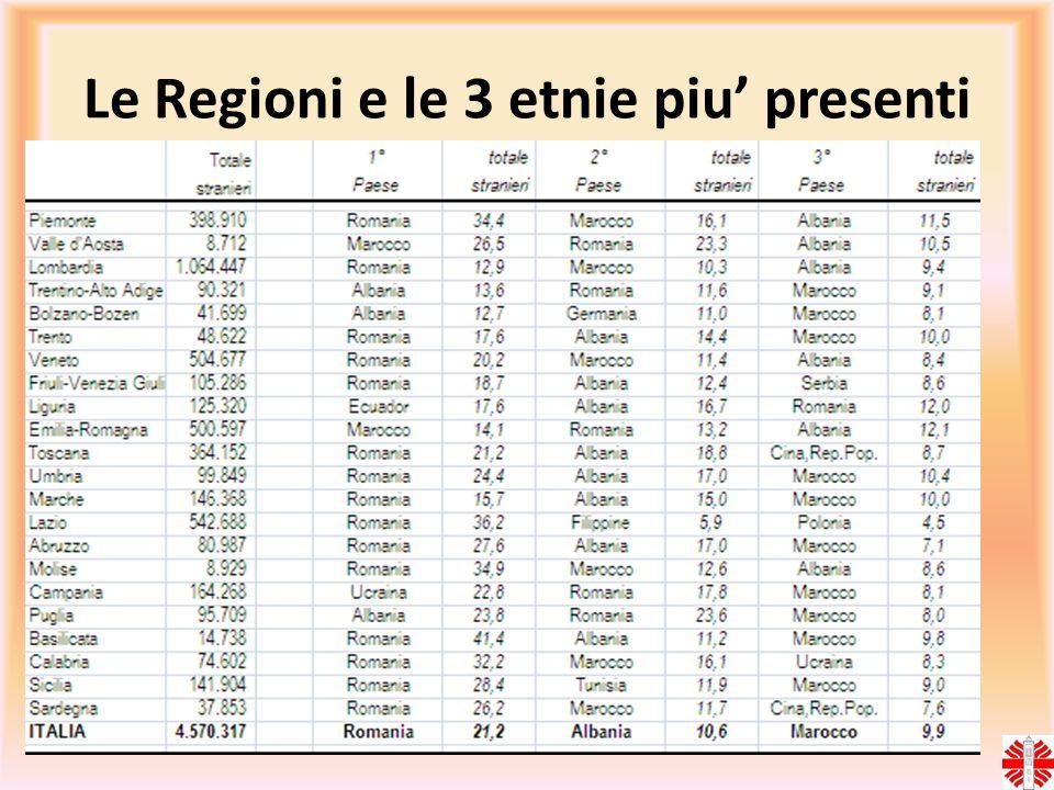 Le Regioni e le 3 etnie piu' presenti