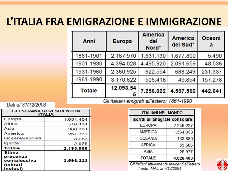 L'ITALIA FRA EMIGRAZIONE E IMMIGRAZIONE