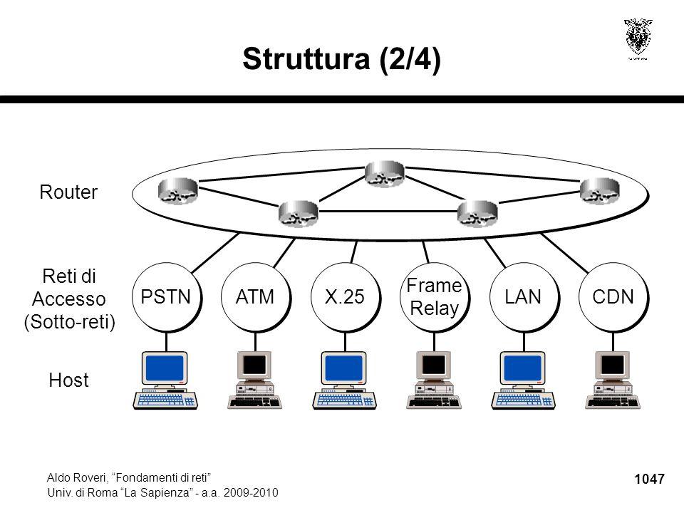 "1047 Aldo Roveri, ""Fondamenti di reti"" Univ. di Roma ""La Sapienza"" - a.a. 2009-2010 Struttura (2/4) PSTN ATM X.25 Frame Relay Frame Relay LAN CDN Host"