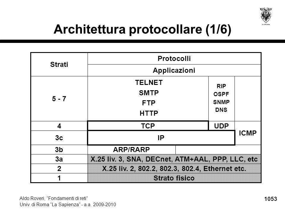 """1053 Aldo Roveri, """"Fondamenti di reti"""" Univ. di Roma """"La Sapienza"""" - a.a. 2009-2010 Architettura protocollare (1/6) ARP/RARP 1 3c 2 3a 3b 4 Strati 5 -"""