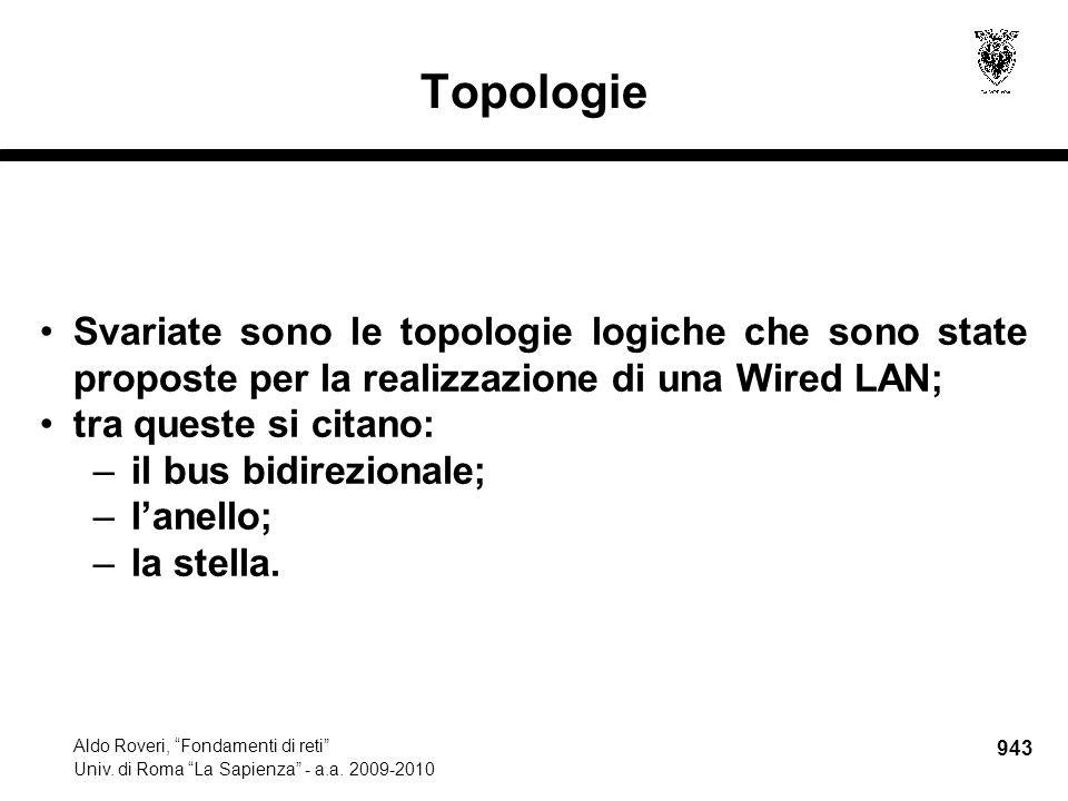 """943 Aldo Roveri, """"Fondamenti di reti"""" Univ. di Roma """"La Sapienza"""" - a.a. 2009-2010 Topologie Svariate sono le topologie logiche che sono state propost"""