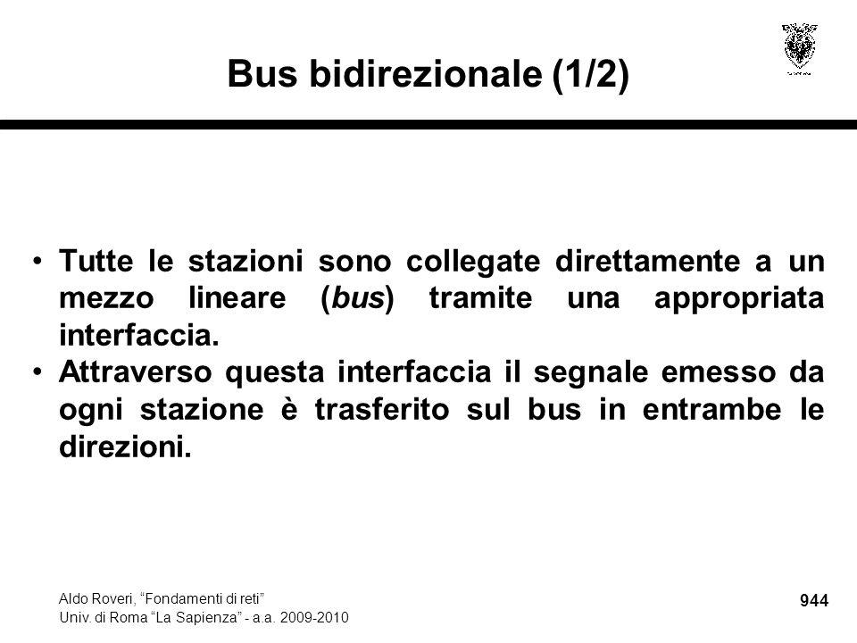 """944 Aldo Roveri, """"Fondamenti di reti"""" Univ. di Roma """"La Sapienza"""" - a.a. 2009-2010 Bus bidirezionale (1/2) Tutte le stazioni sono collegate direttamen"""