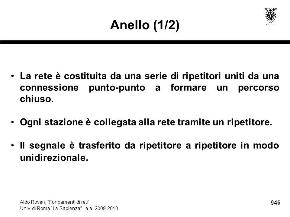 """946 Aldo Roveri, """"Fondamenti di reti"""" Univ. di Roma """"La Sapienza"""" - a.a. 2009-2010 Anello (1/2) La rete è costituita da una serie di ripetitori uniti"""