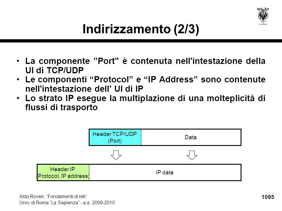 """1095 Aldo Roveri, """"Fondamenti di reti"""" Univ. di Roma """"La Sapienza"""" - a.a. 2009-2010 Indirizzamento (2/3) La componente """"Port"""