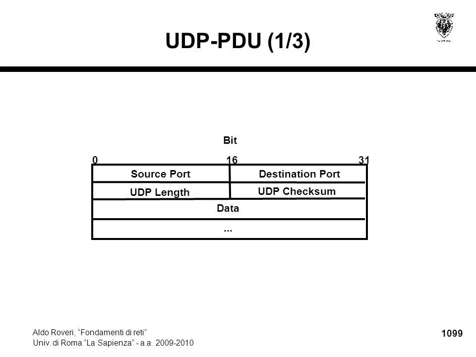 """1099 Aldo Roveri, """"Fondamenti di reti"""" Univ. di Roma """"La Sapienza"""" - a.a. 2009-2010 UDP-PDU (1/3) UDP Length UDP Checksum 01631 Source PortDestination"""