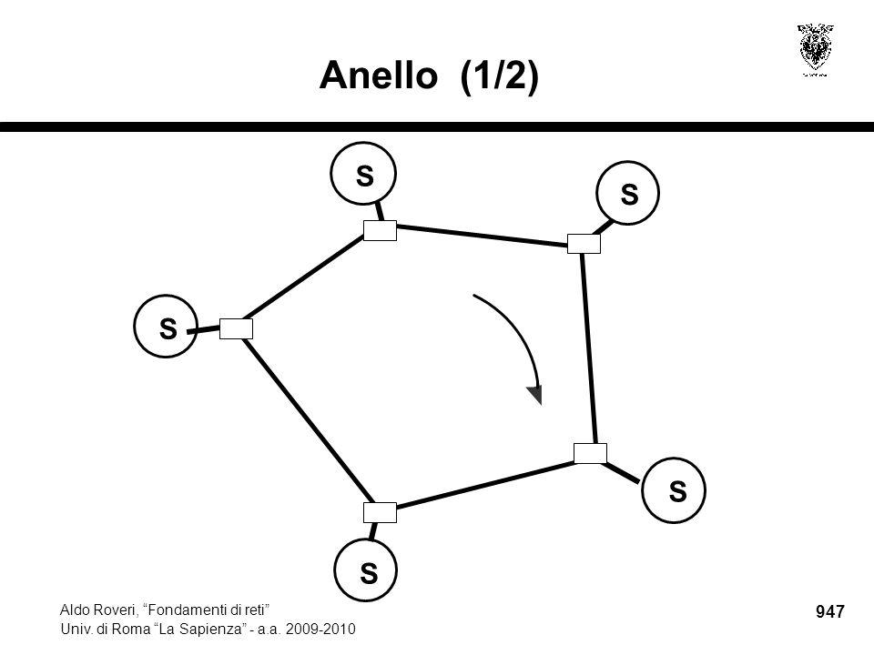 """947 Aldo Roveri, """"Fondamenti di reti"""" Univ. di Roma """"La Sapienza"""" - a.a. 2009-2010 Anello (1/2) S S S S S"""