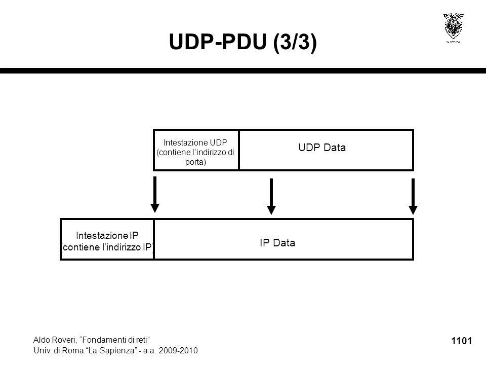 """1101 Aldo Roveri, """"Fondamenti di reti"""" Univ. di Roma """"La Sapienza"""" - a.a. 2009-2010 UDP-PDU (3/3) Intestazione IP (contiene l'indirizzo IP) Intestazio"""
