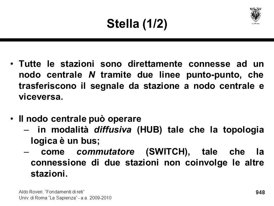 """948 Aldo Roveri, """"Fondamenti di reti"""" Univ. di Roma """"La Sapienza"""" - a.a. 2009-2010 Stella (1/2) Tutte le stazioni sono direttamente connesse ad un nod"""