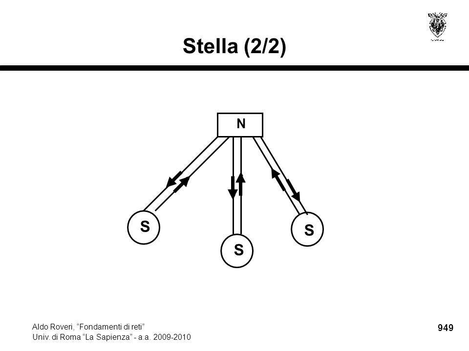 """949 Aldo Roveri, """"Fondamenti di reti"""" Univ. di Roma """"La Sapienza"""" - a.a. 2009-2010 Stella (2/2) S S S N"""