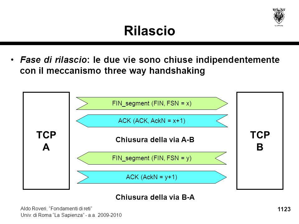 """1123 Aldo Roveri, """"Fondamenti di reti"""" Univ. di Roma """"La Sapienza"""" - a.a. 2009-2010 Rilascio Fase di rilascio: le due vie sono chiuse indipendentement"""