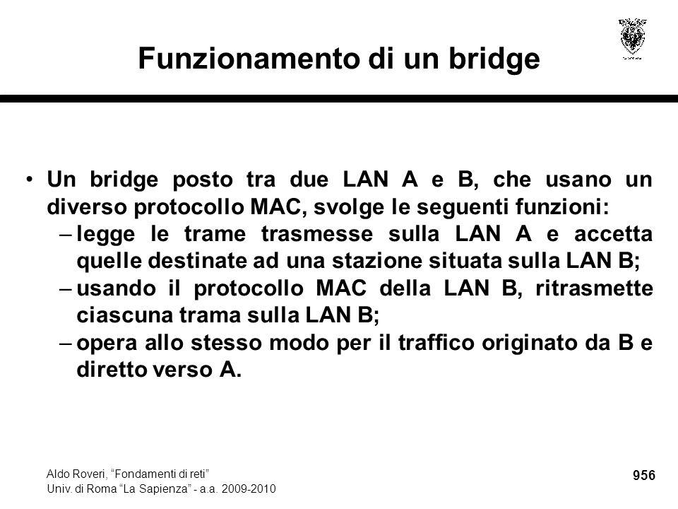 """956 Aldo Roveri, """"Fondamenti di reti"""" Univ. di Roma """"La Sapienza"""" - a.a. 2009-2010 Funzionamento di un bridge Un bridge posto tra due LAN A e B, che u"""