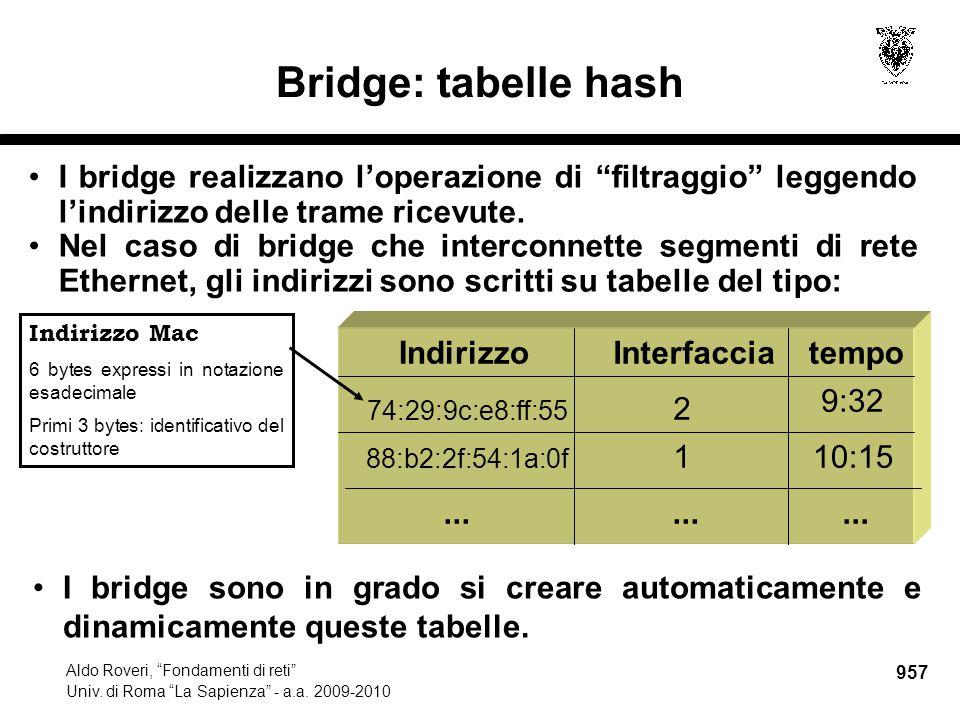 """957 Aldo Roveri, """"Fondamenti di reti"""" Univ. di Roma """"La Sapienza"""" - a.a. 2009-2010 Bridge: tabelle hash I bridge realizzano l'operazione di """"filtraggi"""