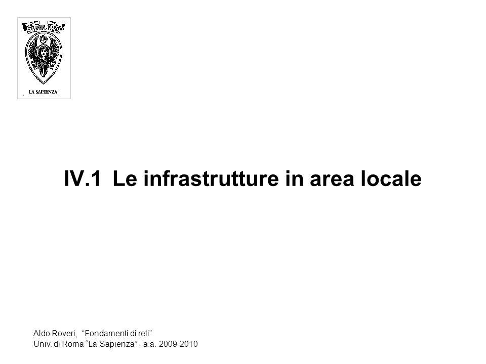 """IV.1Le infrastrutture in area locale Aldo Roveri, """"Fondamenti di reti"""" Univ. di Roma """"La Sapienza"""" - a.a. 2009-2010"""