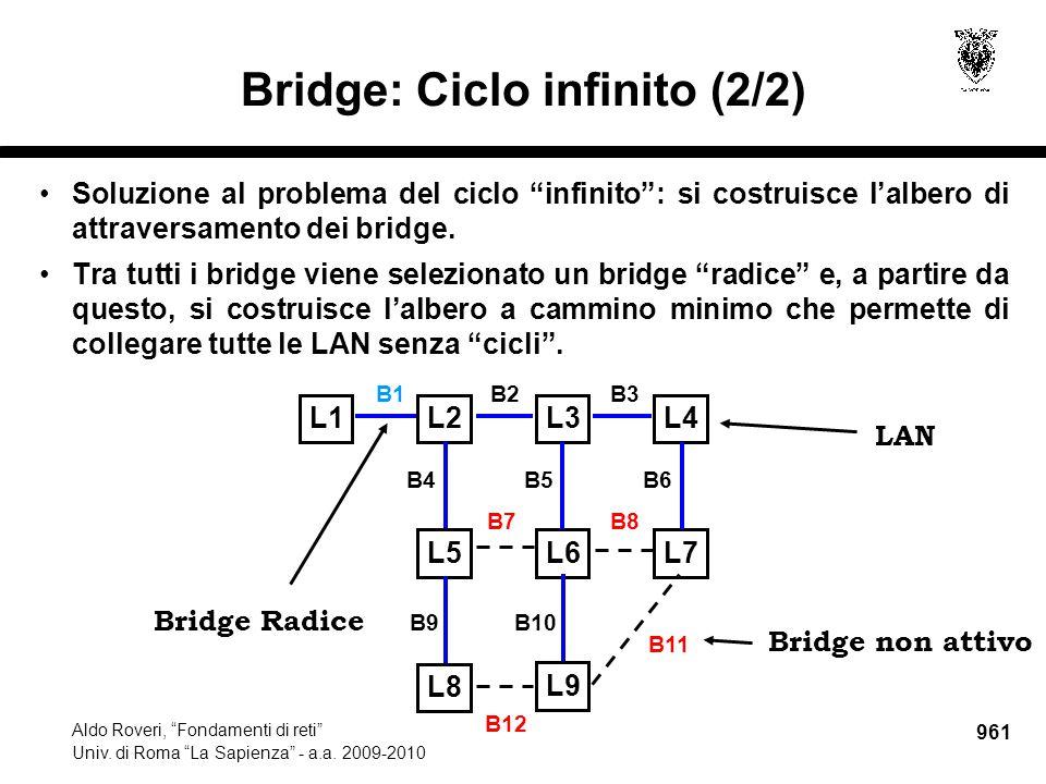 """961 Aldo Roveri, """"Fondamenti di reti"""" Univ. di Roma """"La Sapienza"""" - a.a. 2009-2010 Bridge: Ciclo infinito (2/2) Soluzione al problema del ciclo """"infin"""