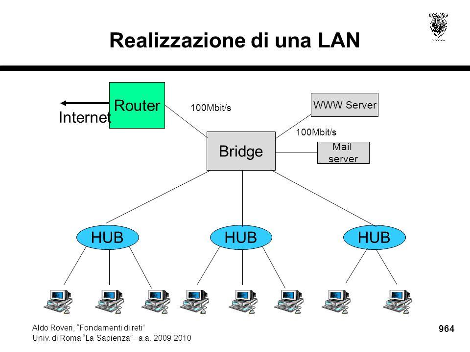 """964 Aldo Roveri, """"Fondamenti di reti"""" Univ. di Roma """"La Sapienza"""" - a.a. 2009-2010 Realizzazione di una LAN HUB Bridge Mail server WWW Server Router 1"""