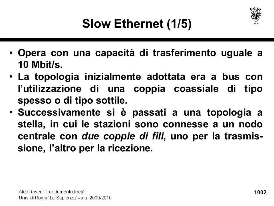 """1002 Aldo Roveri, """"Fondamenti di reti"""" Univ. di Roma """"La Sapienza"""" - a.a. 2009-2010 Slow Ethernet (1/5) Opera con una capacità di trasferimento uguale"""