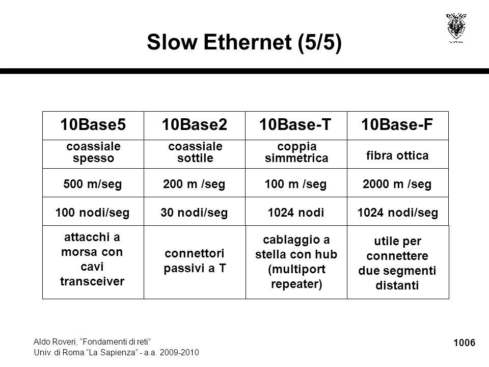 "1006 Aldo Roveri, ""Fondamenti di reti"" Univ. di Roma ""La Sapienza"" - a.a. 2009-2010 Slow Ethernet (5/5) 10Base510Base210Base-T10Base-F coassiale spess"
