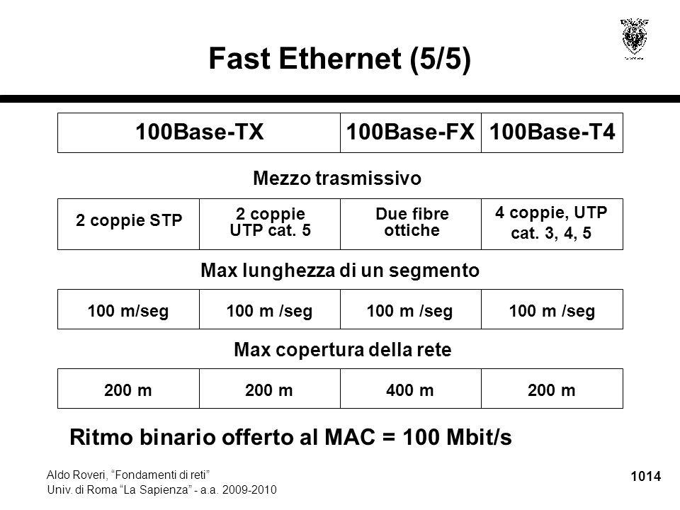 """1014 Aldo Roveri, """"Fondamenti di reti"""" Univ. di Roma """"La Sapienza"""" - a.a. 2009-2010 Fast Ethernet (5/5) 100Base-TX100Base-FX100Base-T4 2 coppie STP 4"""