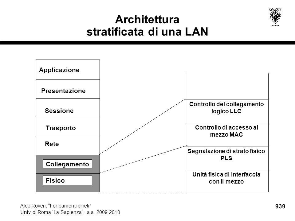 """939 Aldo Roveri, """"Fondamenti di reti"""" Univ. di Roma """"La Sapienza"""" - a.a. 2009-2010 Architettura stratificata di una LAN Unità fisica di interfaccia co"""
