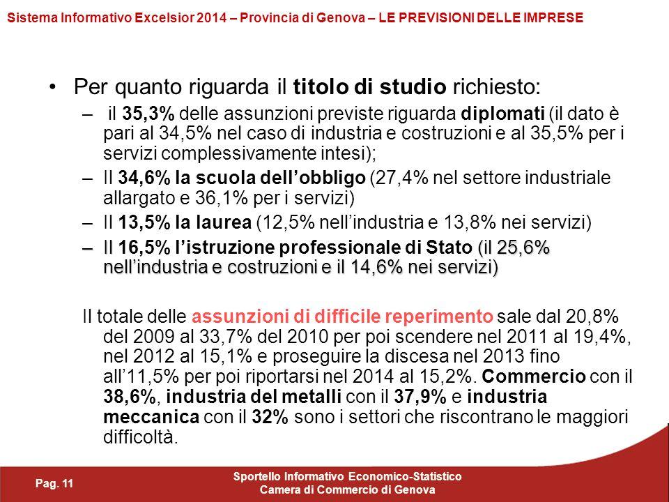 Pag. 11 Sportello Informativo Economico-Statistico Camera di Commercio di Genova Sistema Informativo Excelsior 2014 – Provincia di Genova – LE PREVISI