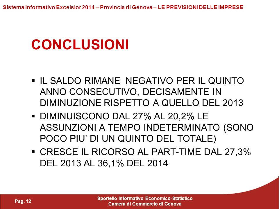 Pag. 12 Sportello Informativo Economico-Statistico Camera di Commercio di Genova Sistema Informativo Excelsior 2014 – Provincia di Genova – LE PREVISI