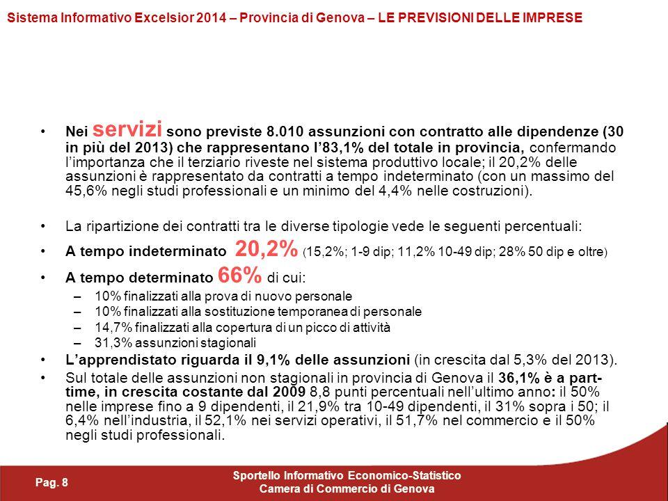 Pag. 8 Sportello Informativo Economico-Statistico Camera di Commercio di Genova Sistema Informativo Excelsior 2014 – Provincia di Genova – LE PREVISIO