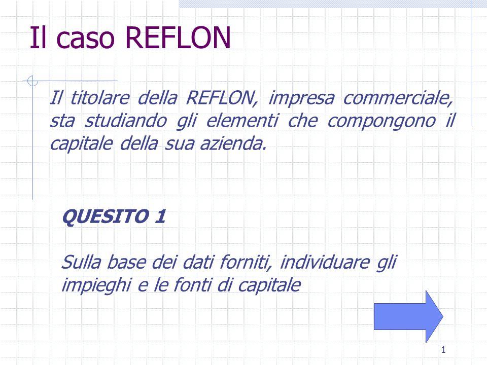 1 Il caso REFLON Il titolare della REFLON, impresa commerciale, sta studiando gli elementi che compongono il capitale della sua azienda. QUESITO 1 Sul
