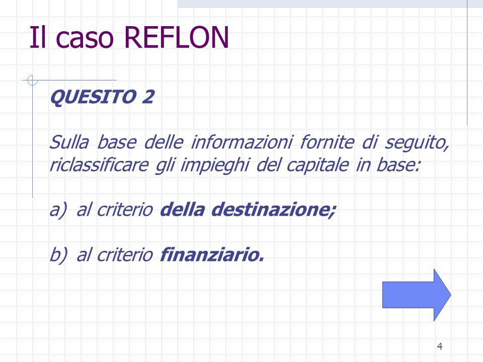4 Il caso REFLON QUESITO 2 Sulla base delle informazioni fornite di seguito, riclassificare gli impieghi del capitale in base: a)al criterio della destinazione; b)al criterio finanziario.