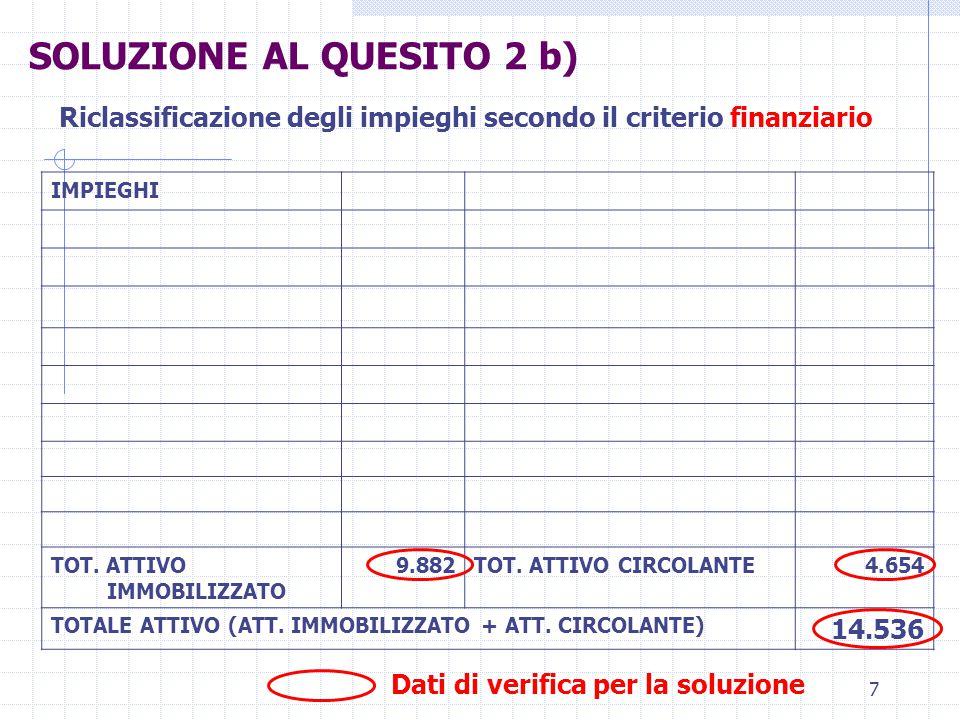 7 IMPIEGHI TOT. ATTIVO IMMOBILIZZATO 9.882TOT. ATTIVO CIRCOLANTE4.654 TOTALE ATTIVO (ATT. IMMOBILIZZATO + ATT. CIRCOLANTE) 14.536 Riclassificazione de