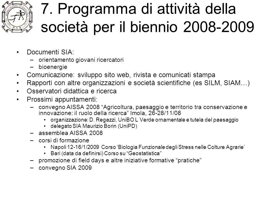 7. Programma di attività della società per il biennio 2008-2009 Documenti SIA: –orientamento giovani ricercatori –bioenergie Comunicazione: sviluppo s